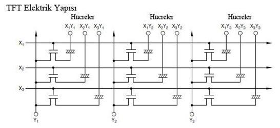 Keçiören Televizyon Tamiri TFT Elektrik yapısı